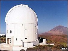 Teide Observatory - Space Debris Monitoring
